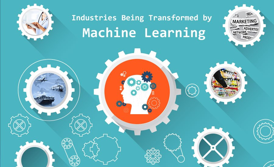 How are major industries using Machine Learning?